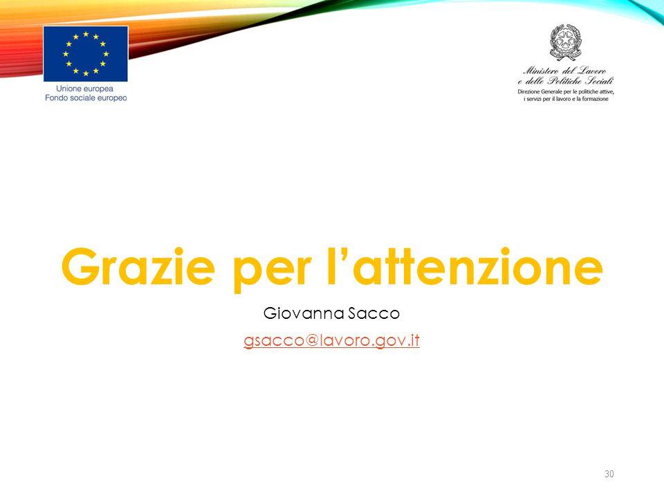 Grazie per l'attenzione Giovanna Sacco gsacco@lavoro.gov.it 30