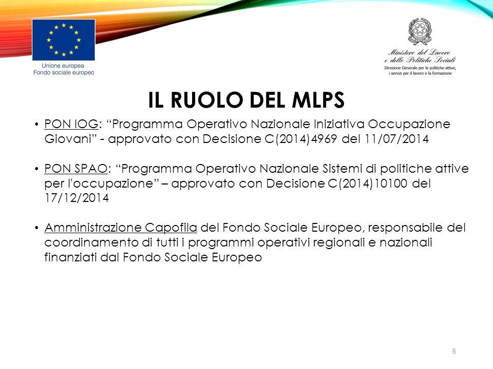 """IL RUOLO DEL MLPS PON IOG: """"Programma Operativo Nazionale Iniziativa Occupazione Giovani"""" - approvato con Decisione C(2014)4969 del 11/07/2014 PON SPA"""
