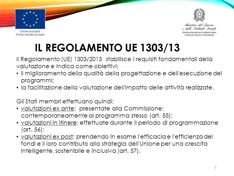 IL REGOLAMENTO UE 1303/13 Il Regolamento (UE) 1303/2013 stabilisce i requisiti fondamentali della valutazione e indica come obiettivi: il migliorament