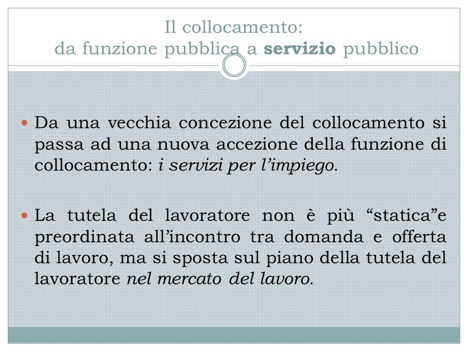 Il collocamento: da funzione pubblica a servizio pubblico Da una vecchia concezione del collocamento si passa ad una nuova accezione della funzione di