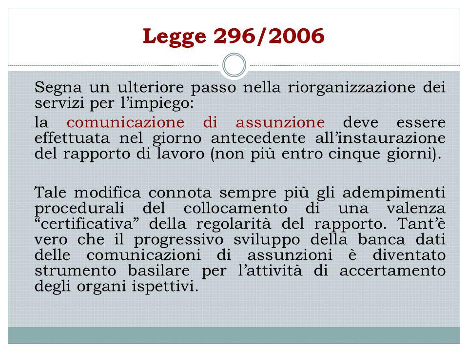 Legge 296/2006 Segna un ulteriore passo nella riorganizzazione dei servizi per l'impiego: la comunicazione di assunzione deve essere effettuata nel gi