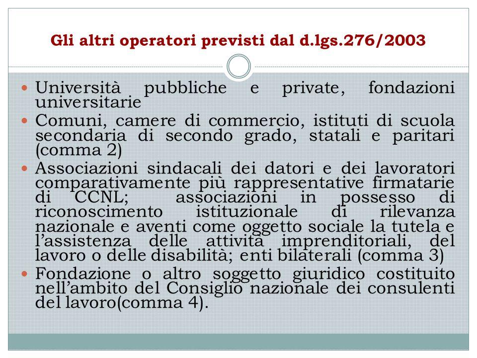 Gli altri operatori previsti dal d.lgs.276/2003 Università pubbliche e private, fondazioni universitarie Comuni, camere di commercio, istituti di scuo