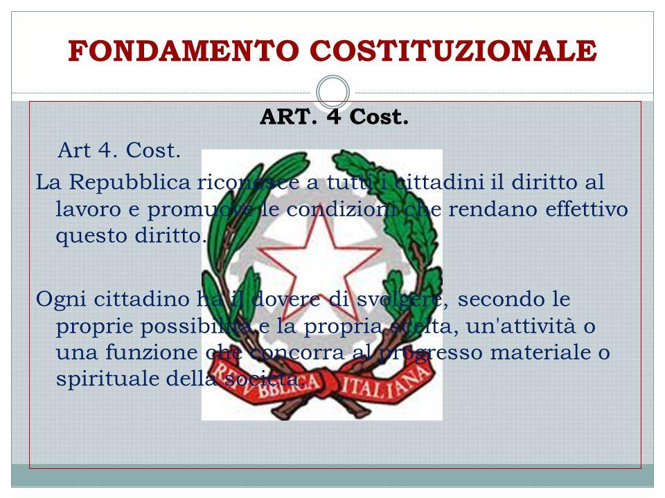 FONDAMENTO COSTITUZIONALE ART. 4 Cost. Art 4. Cost. La Repubblica riconosce a tutti i cittadini il diritto al lavoro e promuove le condizioni che rend