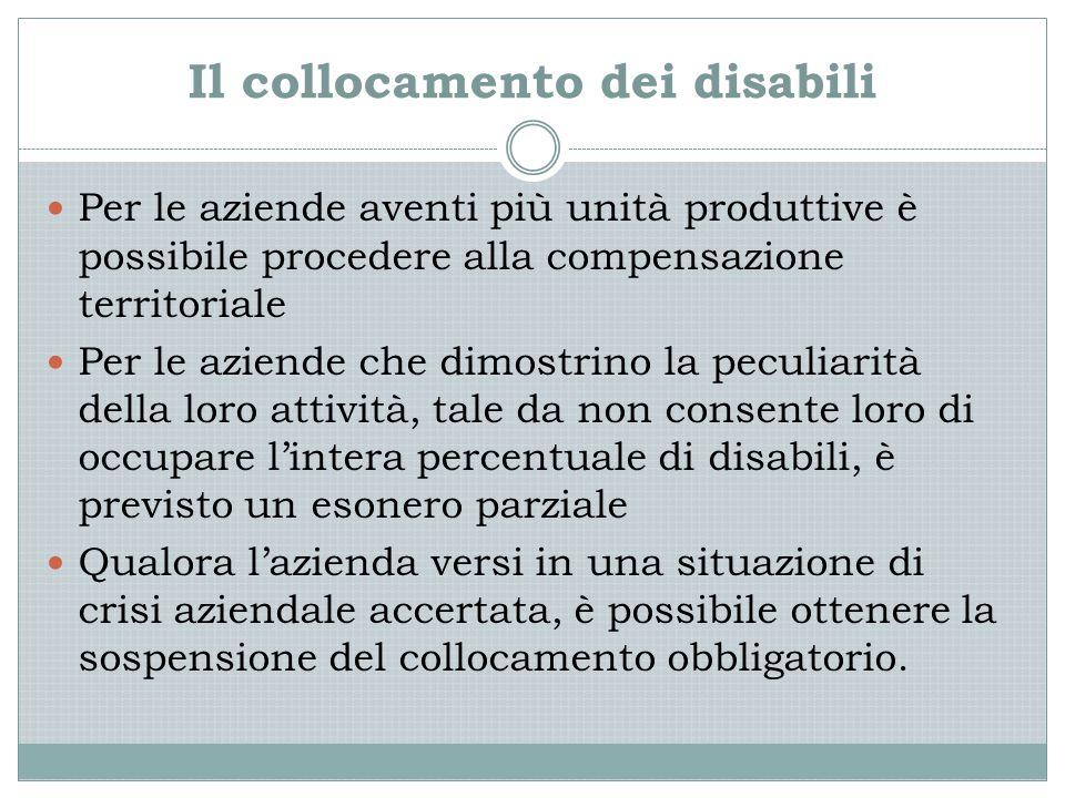 Il collocamento dei disabili Per le aziende aventi più unità produttive è possibile procedere alla compensazione territoriale Per le aziende che dimos