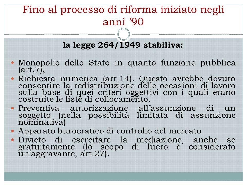 Fino al processo di riforma iniziato negli anni '90 la legge 264/1949 stabiliva: Monopolio dello Stato in quanto funzione pubblica (art.7), Richiesta