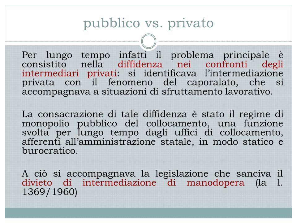pubblico vs. privato Per lungo tempo infatti il problema principale è consistito nella diffidenza nei confronti degli intermediari privati: si identif