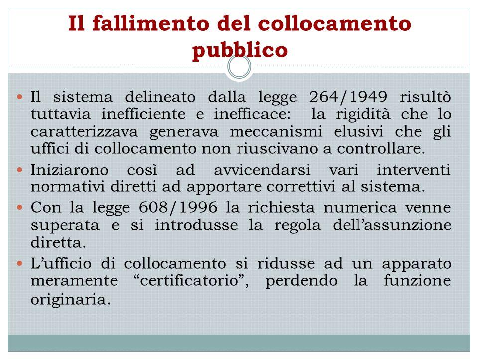 Il fallimento del collocamento pubblico Il sistema delineato dalla legge 264/1949 risultò tuttavia inefficiente e inefficace: la rigidità che lo carat