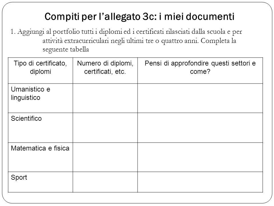 Compiti per l'allegato 3c: i miei documenti 1. Aggiungi al portfolio tutti i diplomi ed i certificati rilasciati dalla scuola e per attività extracurr