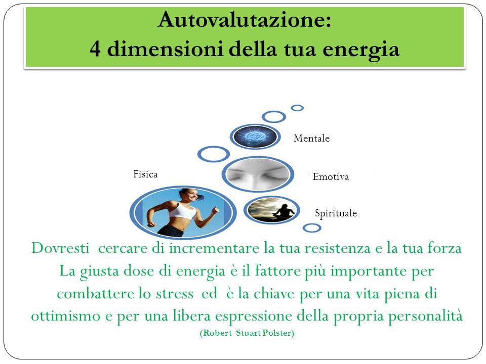 Autovalutazione: 4 dimensioni della tua energia Dovresti cercare di incrementare la tua resistenza e la tua forza La giusta dose di energia è il fatto