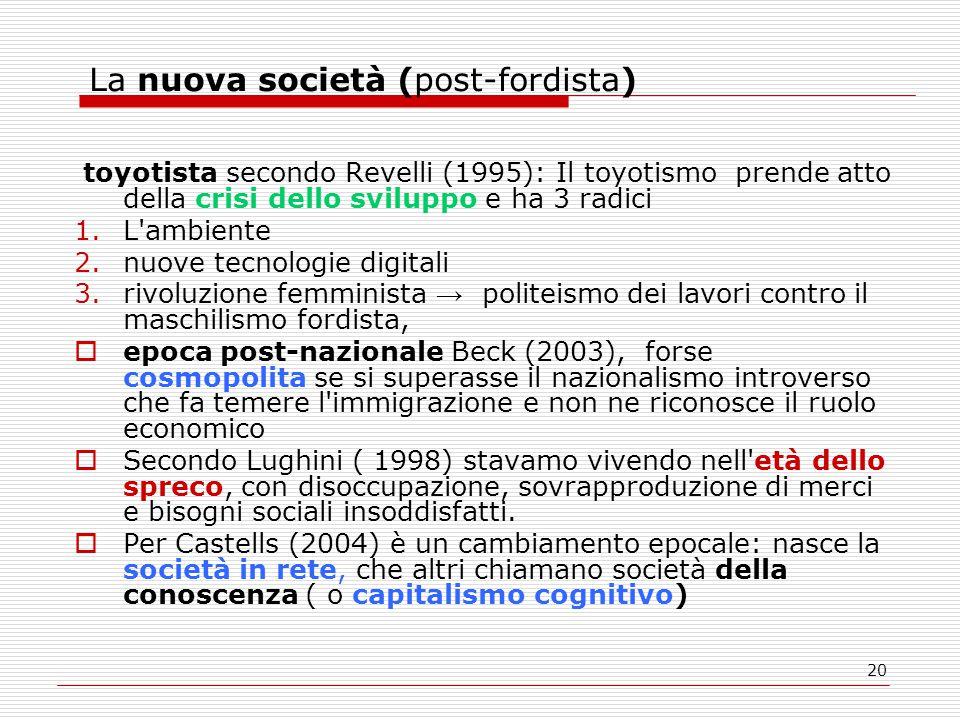 20 La nuova società (post-fordista) toyotista secondo Revelli (1995): Il toyotismo prende atto della crisi dello sviluppo e ha 3 radici 1.L'ambiente 2