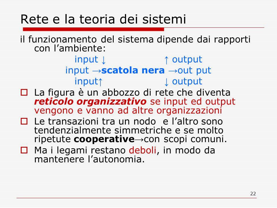 22 Rete e la teoria dei sistemi il funzionamento del sistema dipende dai rapporti con l'ambiente: input ↓ ↑ output input → scatola nera → out put inpu
