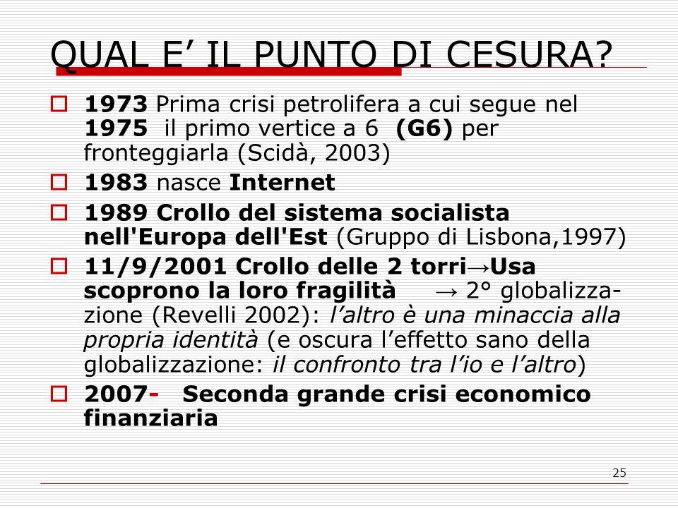 25 QUAL E' IL PUNTO DI CESURA?  1973 Prima crisi petrolifera a cui segue nel 1975 il primo vertice a 6 (G6) per fronteggiarla (Scidà, 2003)  1983 na