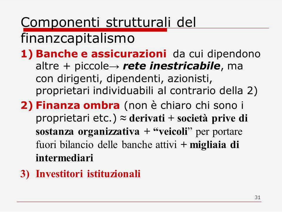 31 Componenti strutturali del finanzcapitalismo 1)Banche e assicurazioni da cui dipendono altre + piccole → rete inestricabile, ma con dirigenti, dipe