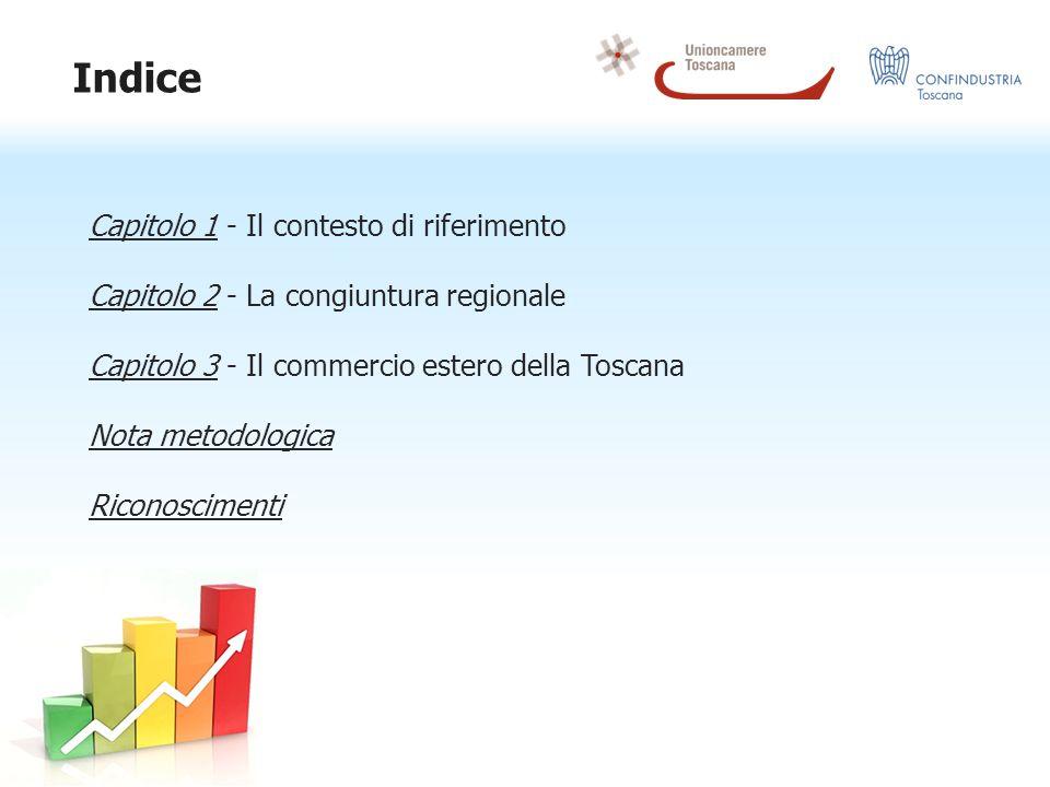 Indice Capitolo 1 - Il contesto di riferimento Capitolo 2 - La congiuntura regionale Capitolo 3 - Il commercio estero della Toscana Nota metodologica Riconoscimenti