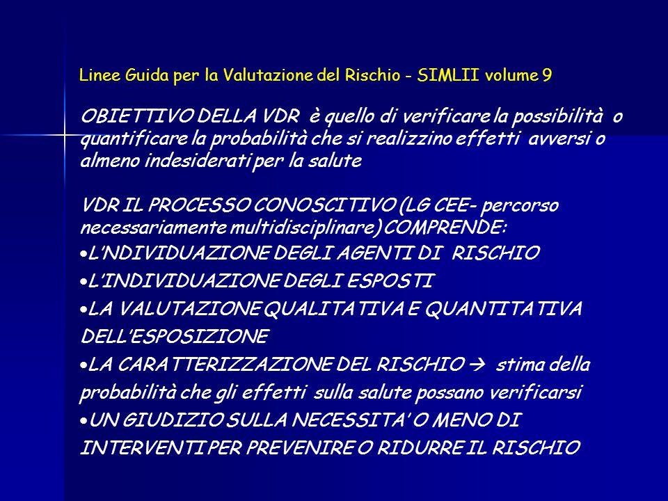 Linee Guida per la Valutazione del Rischio - SIMLII volume 9 OBIETTIVO DELLA VDR è quello di verificare la possibilità o quantificare la probabilità che si realizzino effetti avversi o almeno indesiderati per la salute VDR IL PROCESSO CONOSCITIVO (LG CEE- percorso necessariamente multidisciplinare) COMPRENDE: L'NDIVIDUAZIONE DEGLI AGENTI DI RISCHIO L'INDIVIDUAZIONE DEGLI ESPOSTI LA VALUTAZIONE QUALITATIVA E QUANTITATIVA DELL'ESPOSIZIONE LA CARATTERIZZAZIONE DEL RISCHIO  stima della probabilità che gli effetti sulla salute possano verificarsi UN GIUDIZIO SULLA NECESSITA' O MENO DI INTERVENTI PER PREVENIRE O RIDURRE IL RISCHIO