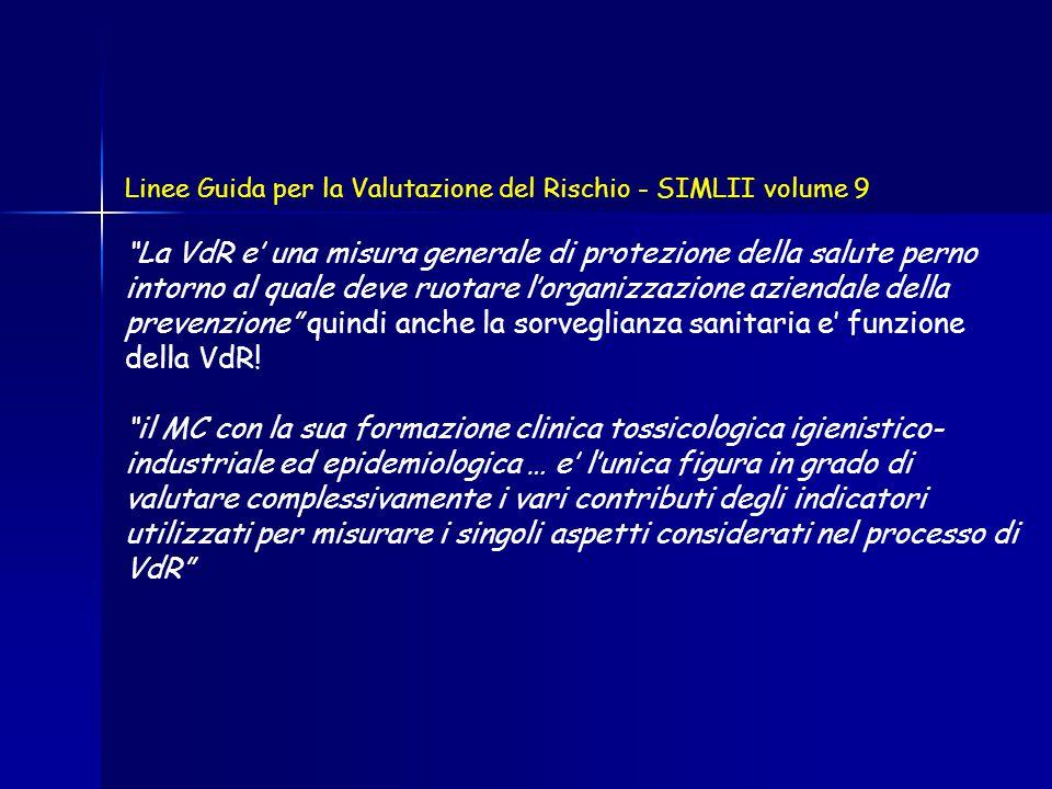 Linee Guida per la Valutazione del Rischio - SIMLII volume 9 La VdR e' una misura generale di protezione della salute perno intorno al quale deve ruotare l'organizzazione aziendale della prevenzione quindi anche la sorveglianza sanitaria e' funzione della VdR.