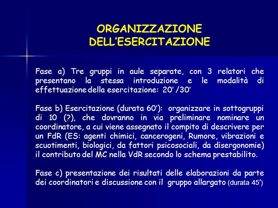 ORGANIZZAZIONE DELL'ESERCITAZIONE Fase a) Tre gruppi in aule separate, con 3 relatori che presentano la stessa introduzione e le modalità di effettuaz