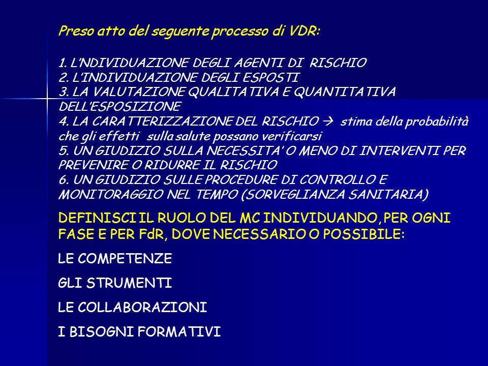 Preso atto del seguente processo di VDR: 1. L'NDIVIDUAZIONE DEGLI AGENTI DI RISCHIO 2.