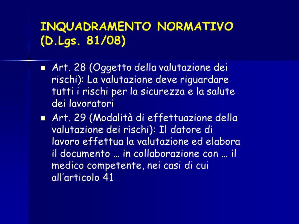 INQUADRAMENTO NORMATIVO (D.Lgs. 81/08) Art. 28 (Oggetto della valutazione dei rischi): La valutazione deve riguardare tutti i rischi per la sicurezza