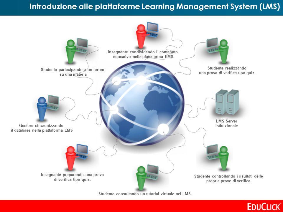 Insegnante condividendo il contenuto educativo nella piattaforma LMS.
