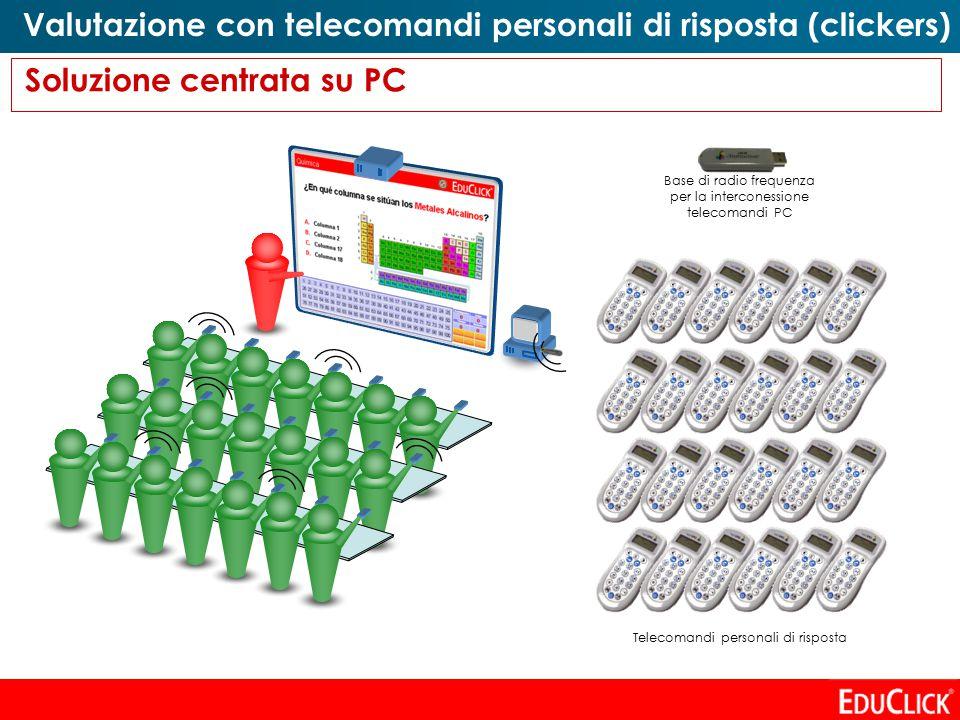 Base di radio frequenza per la interconessione telecomandi PC Telecomandi personali di risposta Soluzione centrata su PC Valutazione con telecomandi personali di risposta (clickers)