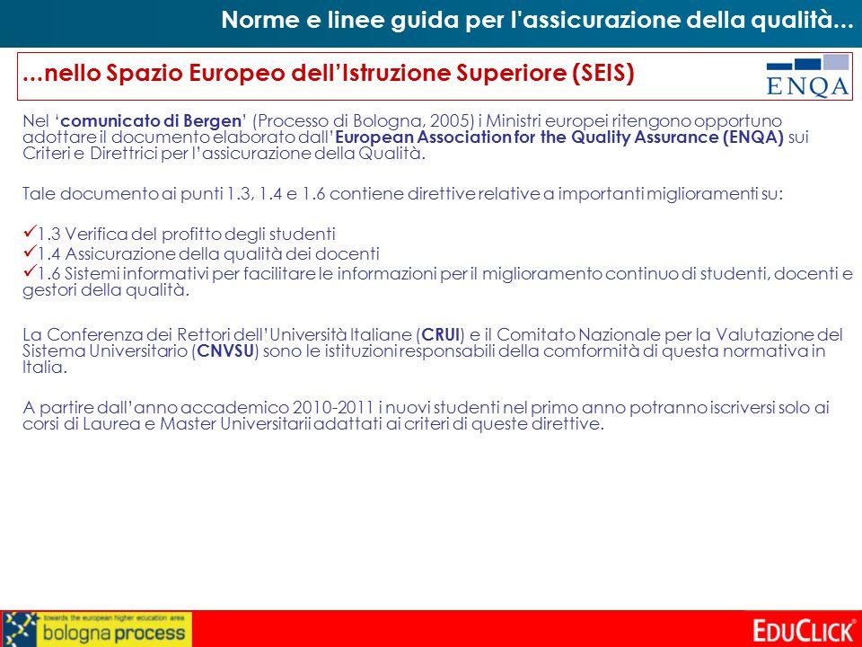 Nel ' comunicato di Bergen ' (Processo di Bologna, 2005) i Ministri europei ritengono opportuno adottare il documento elaborato dall' European Association for the Quality Assurance (ENQA) sui Criteri e Direttrici per l'assicurazione della Qualità.