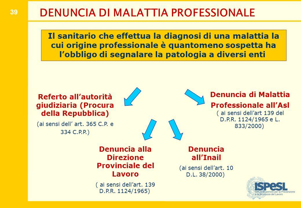 39 DENUNCIA DI MALATTIA PROFESSIONALE Referto all'autorità giudiziaria (Procura della Repubblica) (ai sensi dell' art. 365 C.P. e 334 C.P.P.) Denuncia