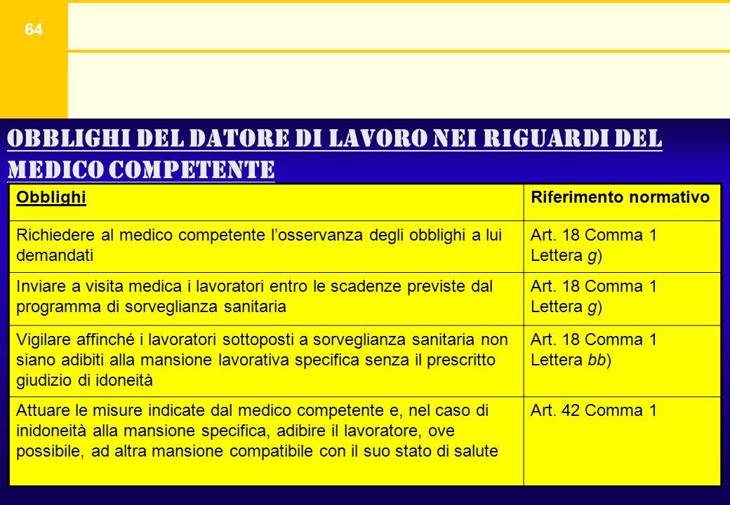 64 Obblighi del datore di lavoro nei riguardi del medico competente ObblighiRiferimento normativo Richiedere al medico competente l'osservanza degli o