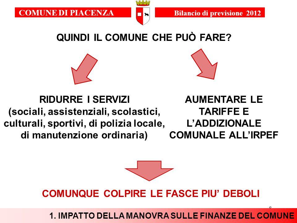 9 Obiettivi 2012 COMUNE DI PIACENZA Bilancio di previsione 2012