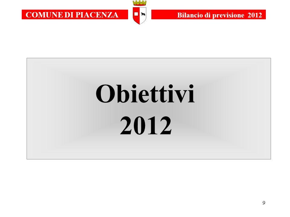 10 COMUNE DI PIACENZA Bilancio di previsione 2012 UTILIZZARE TUTTI GLI STRUMENTI DISPONIBILI PER MANTENERE I SERVIZI ESSENZIALI RIVOLTI ALLA CITTADINANZA MANTENERE/CONSOLIDARE I SERVIZI RIVOLTI ALL'INFANZIA E AL SOCIALE PROSEGUIRE NELLA REALIZZAZIONE DELLE LINEE DI MANDATO