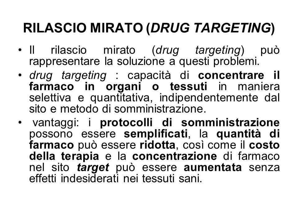 RILASCIO MIRATO (DRUG TARGETING) Il rilascio mirato (drug targeting) può rappresentare la soluzione a questi problemi. drug targeting : capacità di co