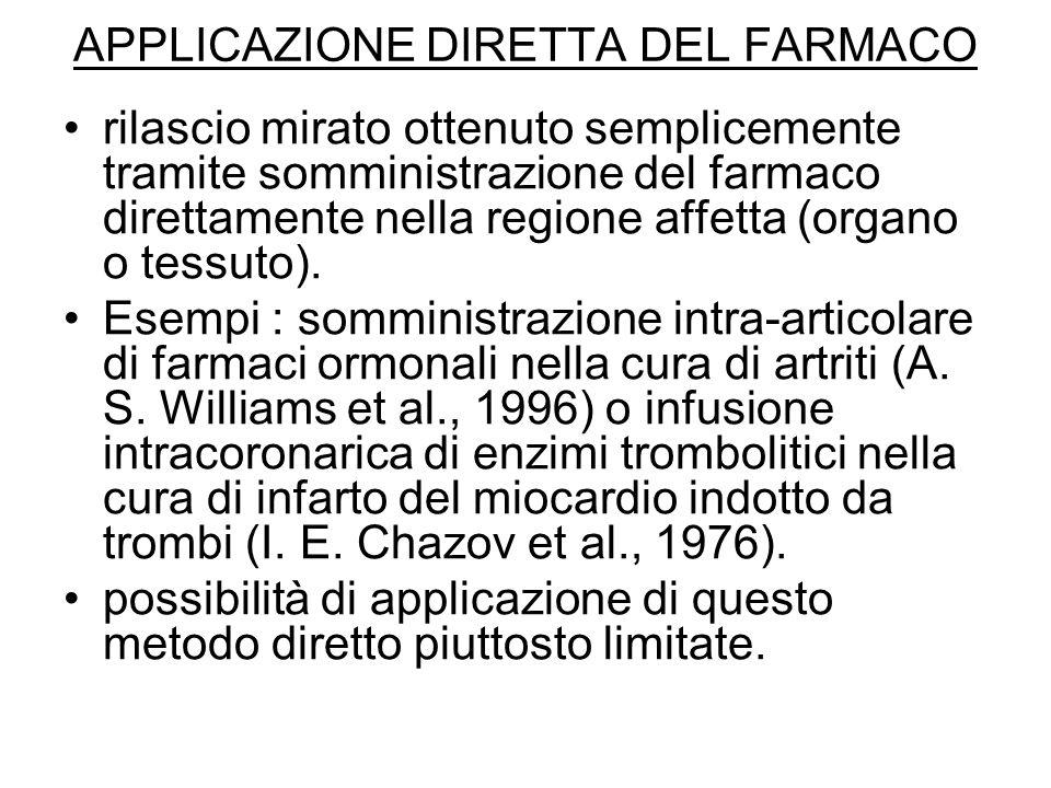 APPLICAZIONE DIRETTA DEL FARMACO rilascio mirato ottenuto semplicemente tramite somministrazione del farmaco direttamente nella regione affetta (organ