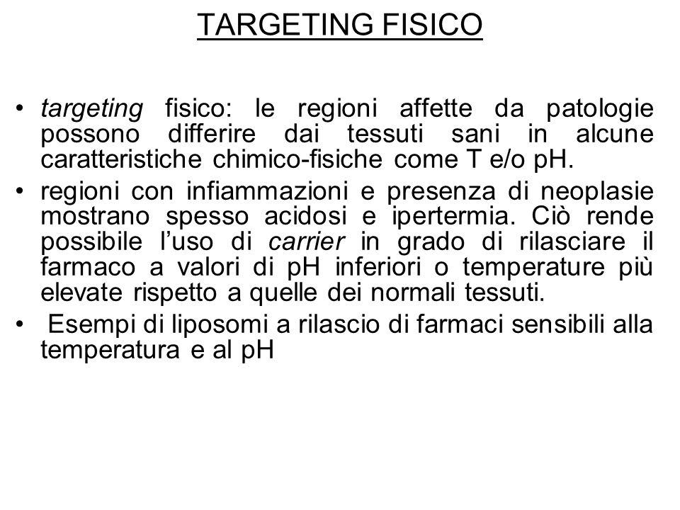 TARGETING FISICO targeting fisico: le regioni affette da patologie possono differire dai tessuti sani in alcune caratteristiche chimico-fisiche come T