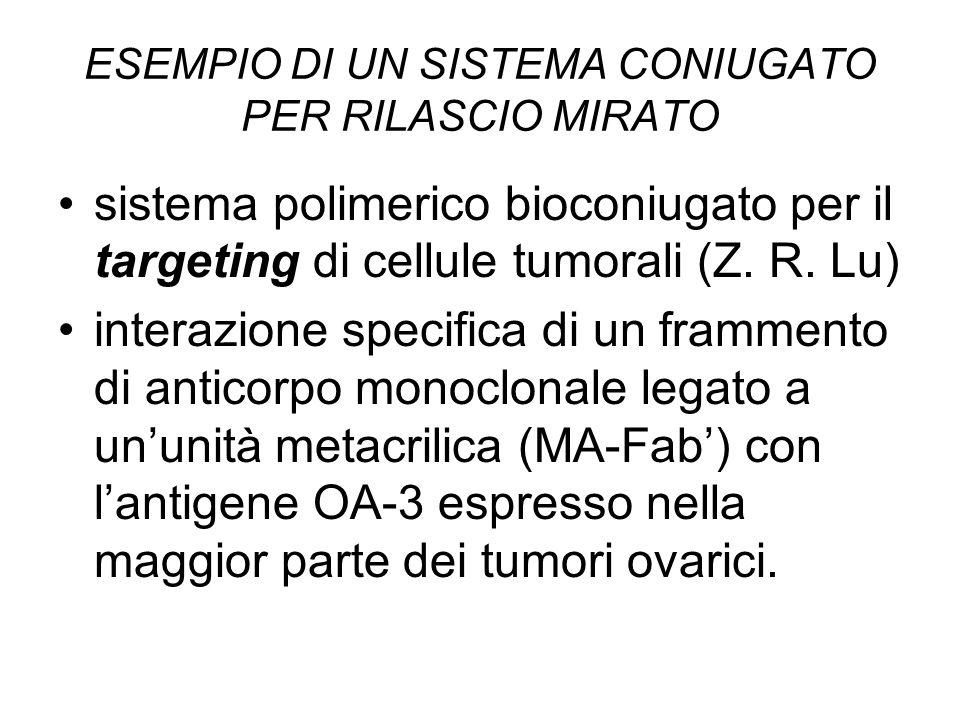 ESEMPIO DI UN SISTEMA CONIUGATO PER RILASCIO MIRATO sistema polimerico bioconiugato per il targeting di cellule tumorali (Z. R. Lu) interazione specif
