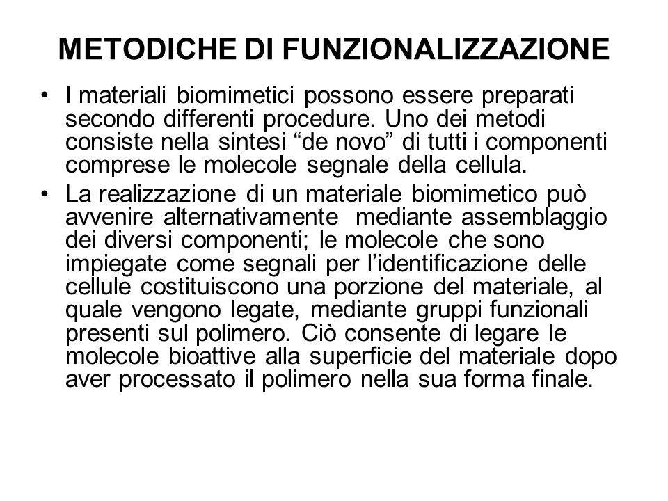 """METODICHE DI FUNZIONALIZZAZIONE I materiali biomimetici possono essere preparati secondo differenti procedure. Uno dei metodi consiste nella sintesi """""""