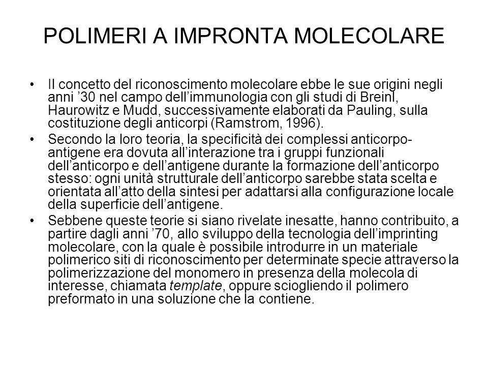 POLIMERI A IMPRONTA MOLECOLARE Il concetto del riconoscimento molecolare ebbe le sue origini negli anni '30 nel campo dell'immunologia con gli studi d
