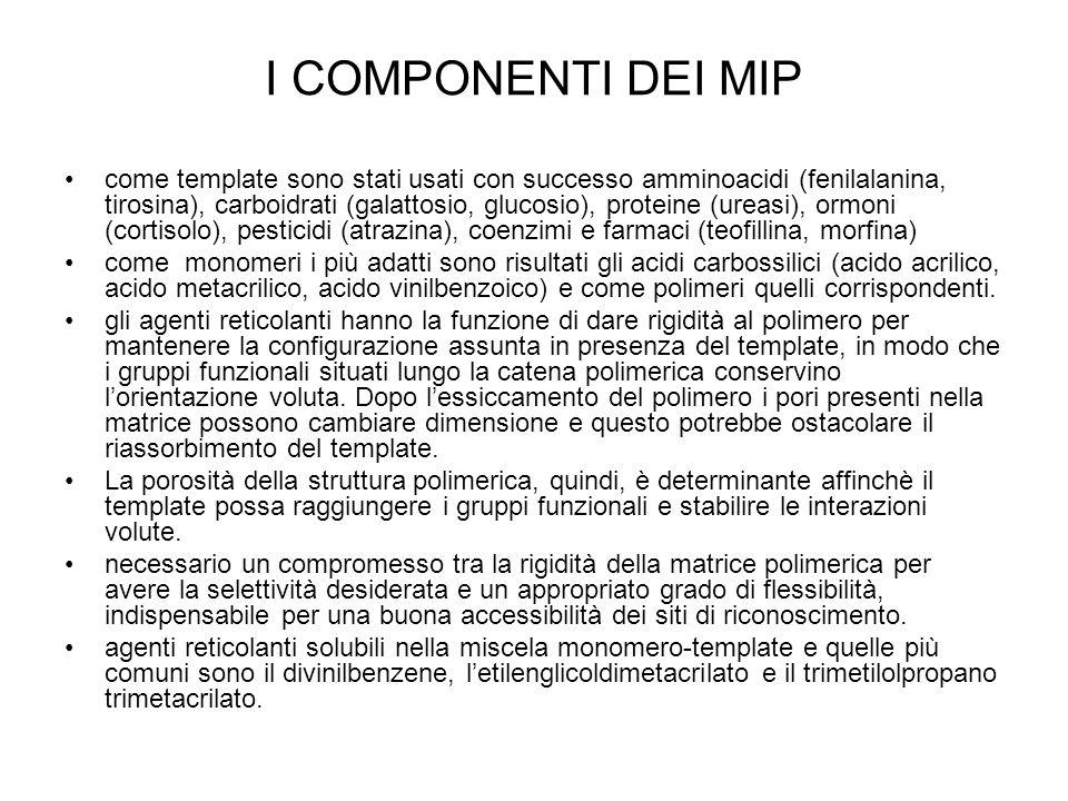 I COMPONENTI DEI MIP come template sono stati usati con successo amminoacidi (fenilalanina, tirosina), carboidrati (galattosio, glucosio), proteine (u