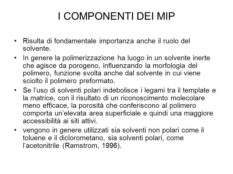 I COMPONENTI DEI MIP Risulta di fondamentale importanza anche il ruolo del solvente. In genere la polimerizzazione ha luogo in un solvente inerte che
