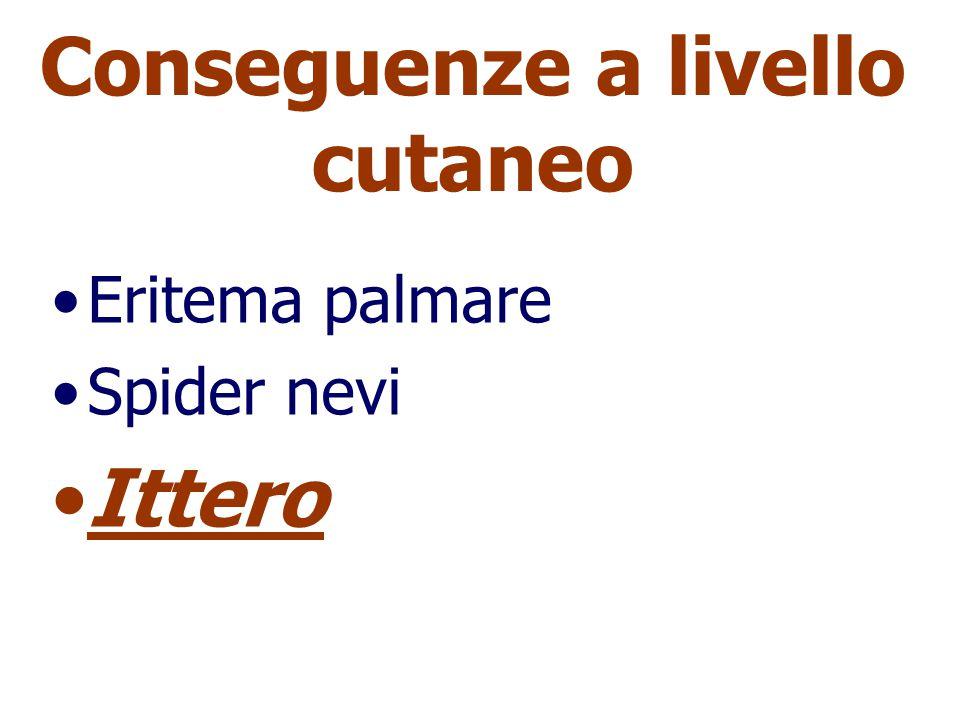 Conseguenze a livello cutaneo Eritema palmare Spider nevi Ittero