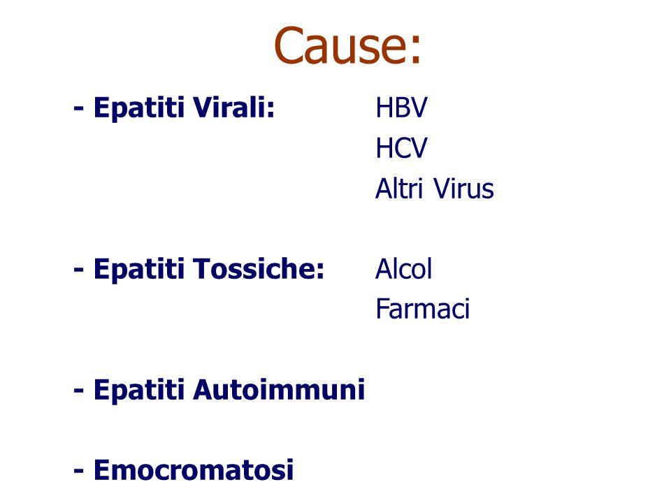 Cause: - Epatiti Virali: HBV HCV Altri Virus - Epatiti Tossiche: Alcol Farmaci - Epatiti Autoimmuni - Emocromatosi
