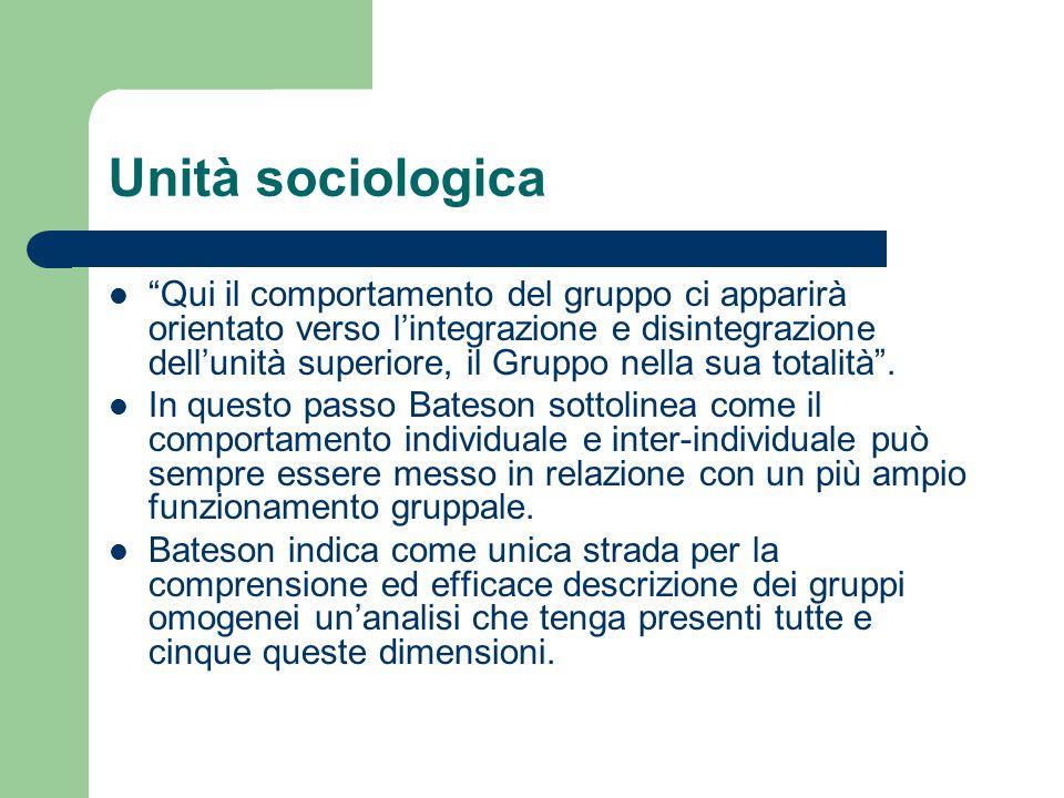 """Unità sociologica """"Qui il comportamento del gruppo ci apparirà orientato verso l'integrazione e disintegrazione dell'unità superiore, il Gruppo nella"""