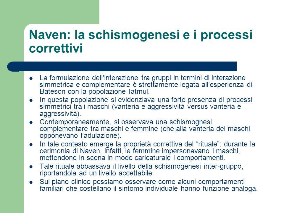 Naven: la schismogenesi e i processi correttivi La formulazione dell'interazione tra gruppi in termini di interazione simmetrica e complementare è str