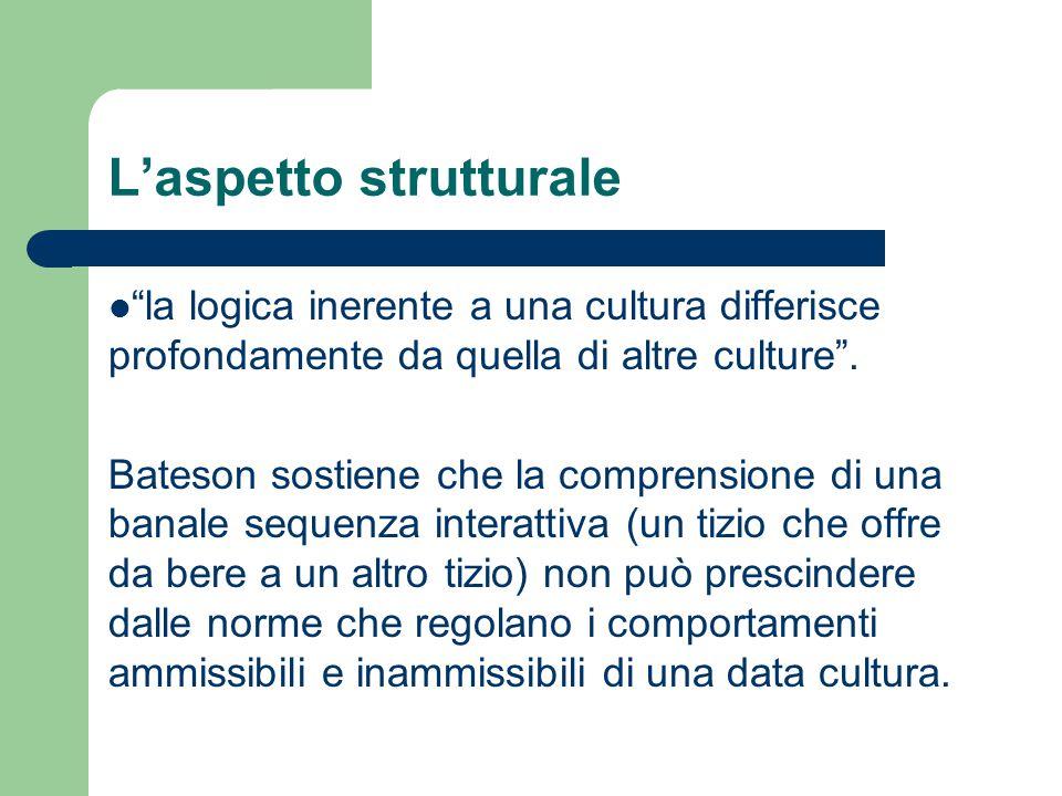 """L'aspetto strutturale """"la logica inerente a una cultura differisce profondamente da quella di altre culture"""". Bateson sostiene che la comprensione di"""