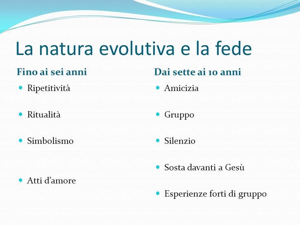 La natura evolutiva e la fede Fino ai sei anni Dai sette ai 10 anni Ripetitività Ritualità Simbolismo Atti d'amore Amicizia Gruppo Silenzio Sosta dava