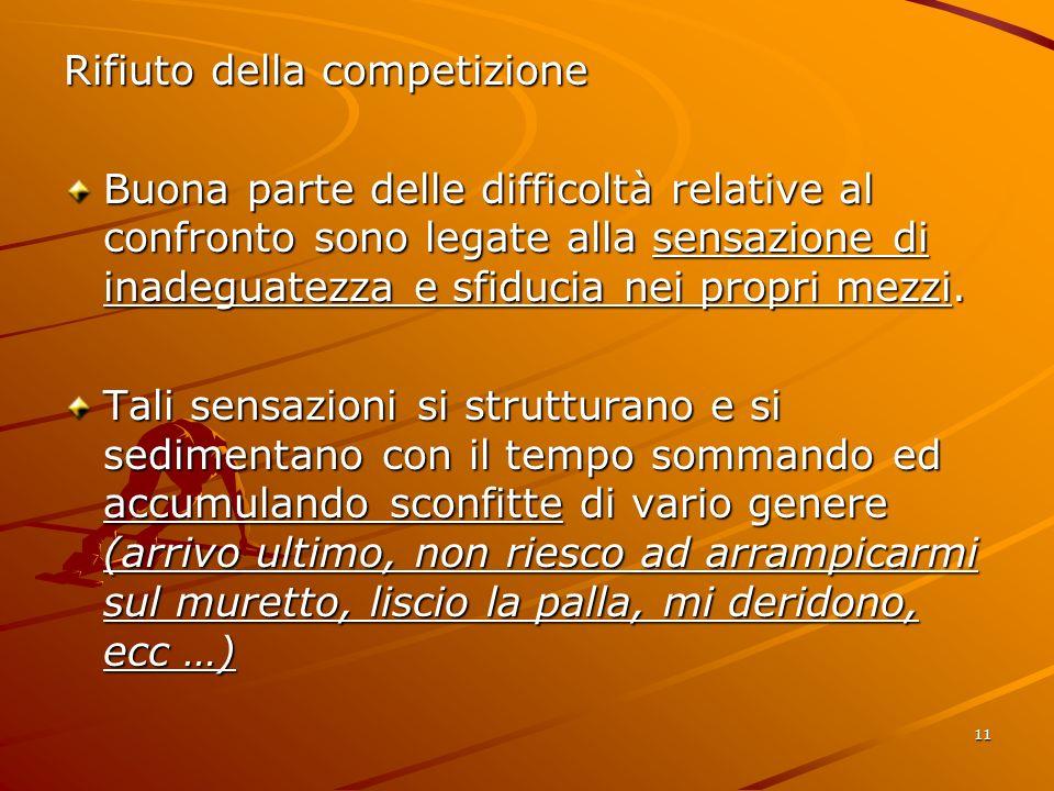 11 Rifiuto della competizione Buona parte delle difficoltà relative al confronto sono legate alla sensazione di inadeguatezza e sfiducia nei propri me