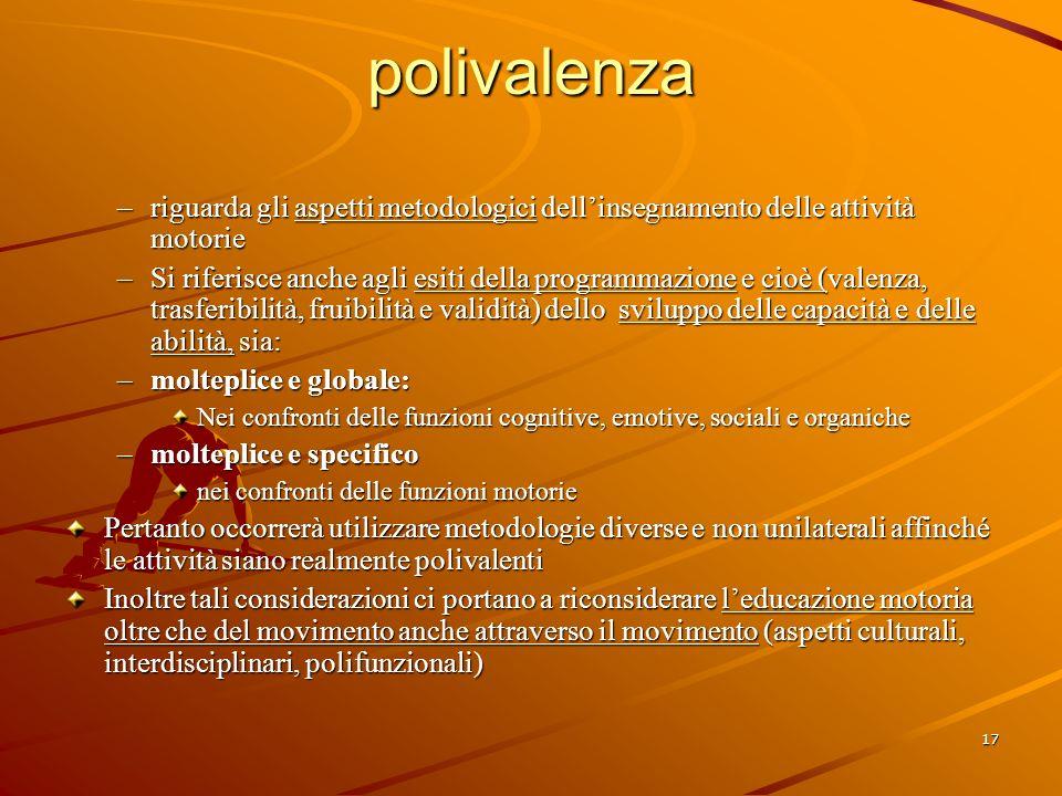 17 polivalenza –riguarda gli aspetti metodologici dell'insegnamento delle attività motorie –Si riferisce anche agli esiti della programmazione e cioè