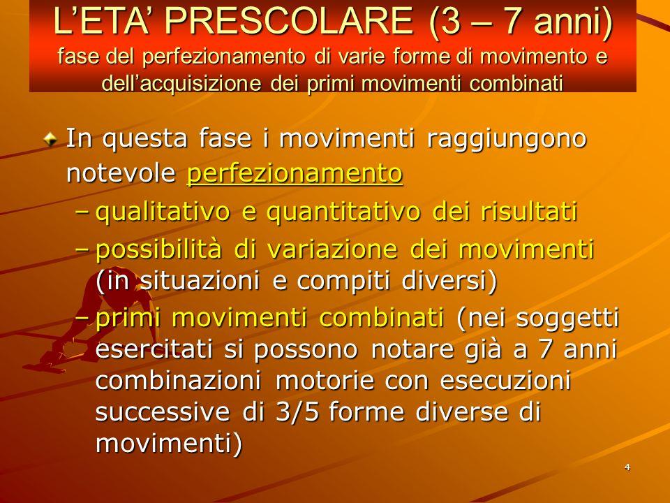 4 In questa fase i movimenti raggiungono notevole perfezionamento –qualitativo e quantitativo dei risultati –possibilità di variazione dei movimenti (