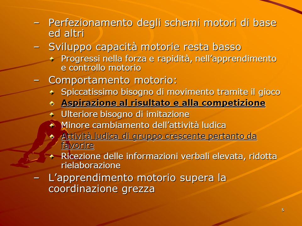 5 –Perfezionamento degli schemi motori di base ed altri –Sviluppo capacità motorie resta basso Progressi nella forza e rapidità, nell'apprendimento e