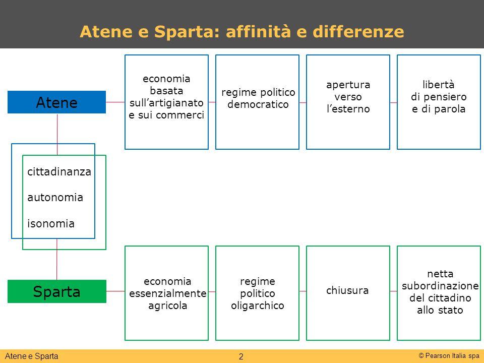 © Pearson Italia spa Atene e Sparta 2 Atene e Sparta: affinità e differenze Atene Sparta economia basata sull'artigianato e sui commerci regime politi