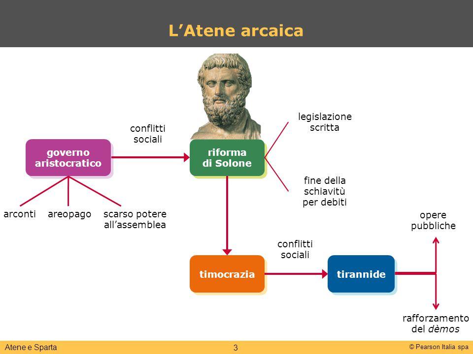 © Pearson Italia spa Atene e Sparta 3 governo aristocratico L'Atene arcaica timocrazia tirannide riforma di Solone opere pubbliche rafforzamento del d